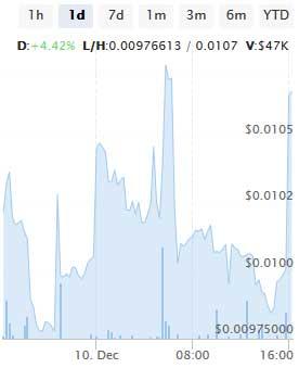 kbc chart